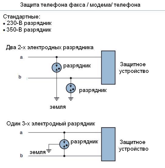 Схемы с газоразрядники