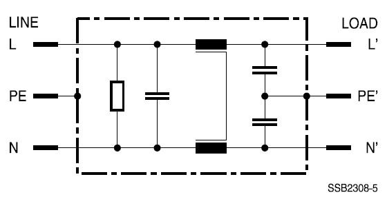 ЭМС-фильтры общего назначения