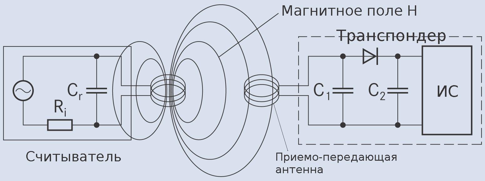 Схема rfid транспондер