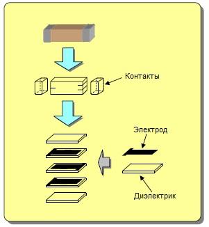 принципиальная схема штиль